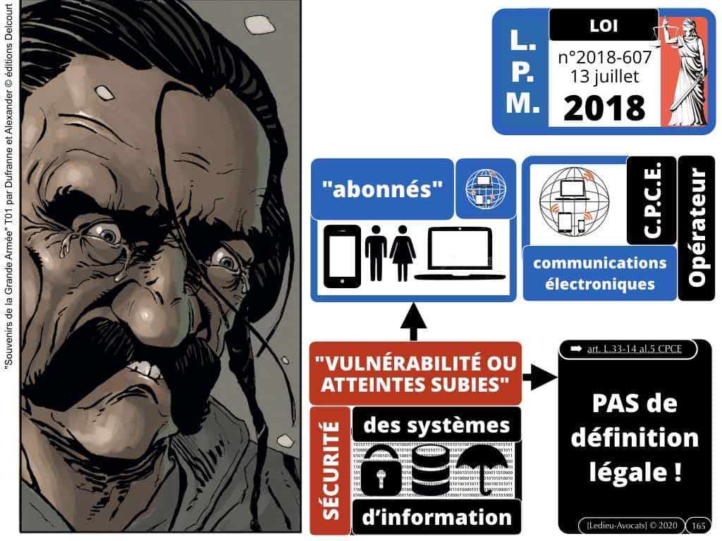 #2-LPM-2018-et-MARQUEURS TECHNIQUES-NoLimitSecu-CYBER-attaque-OIV-OSE-Operateur-Communication-Electronique-CPCE-LCEN-Constellation©Ledieu-Avocats-02-01-2020.165