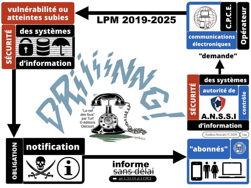 #2-LPM-2018-et-MARQUEURS TECHNIQUES-NoLimitSecu-CYBER-attaque-OIV-OSE-Operateur-Communication-Electronique-CPCE-LCEN-Constellation©Ledieu-Avocats-02-01-2020.166