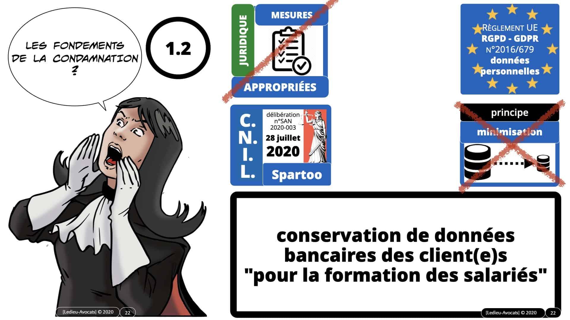 RGPD délibération CNIL Spartoo du 28 juillet 2020 n°SAN 2020-003 MOTIF 02