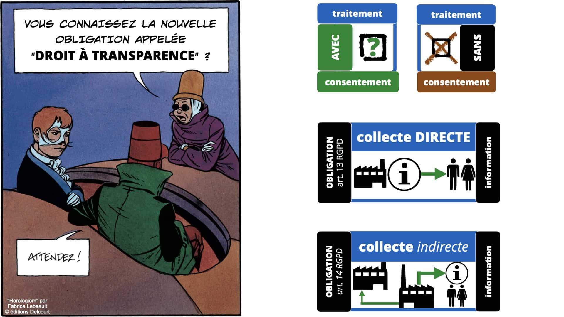 délibération CNIL Spartoo obligation d'information