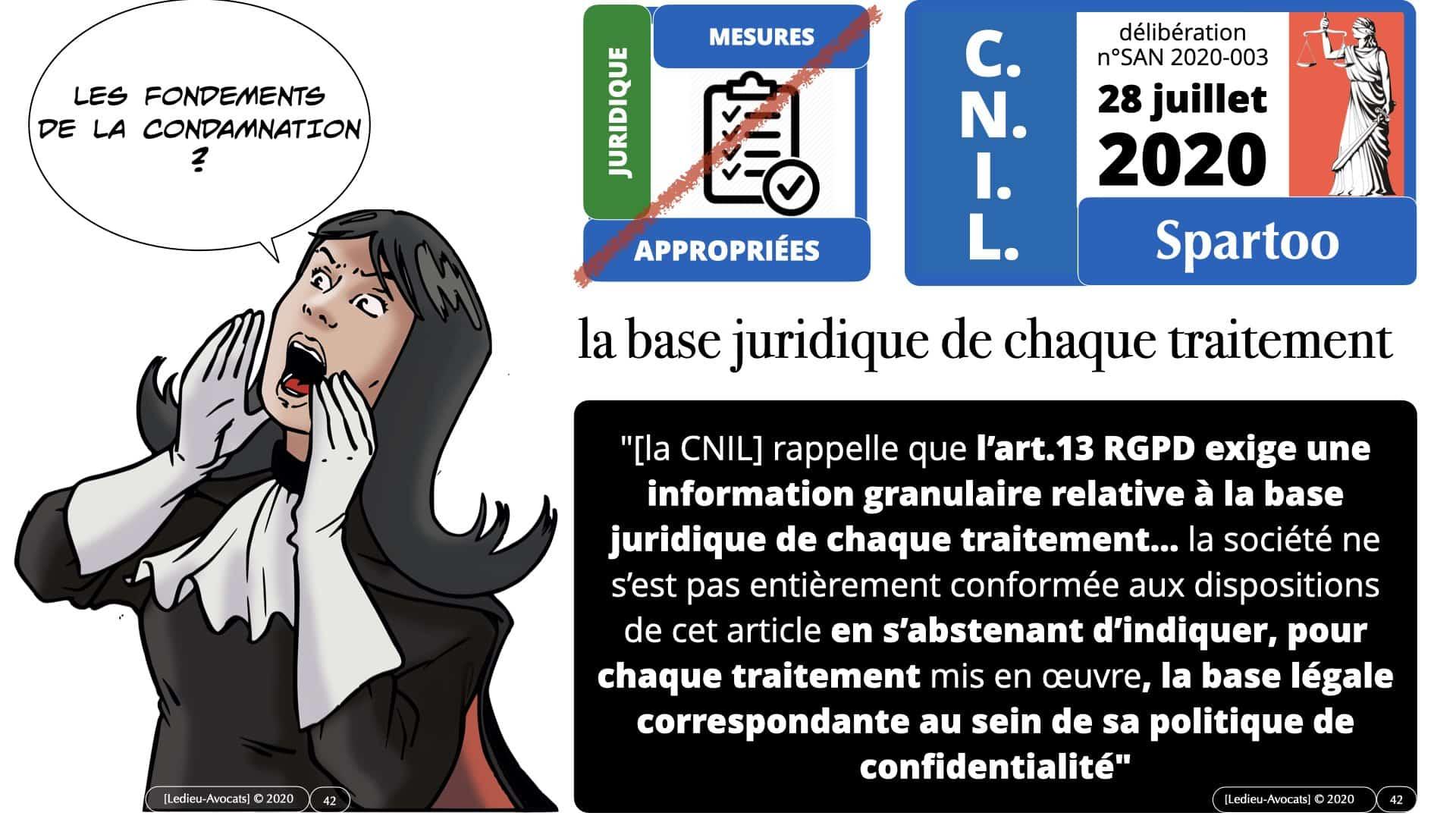 RGPD délibération CNIL Spartoo du 28 juillet 2020 n°SAN 2020-003 *16:9* ©Ledieu-Avocats 19-09-2020.042