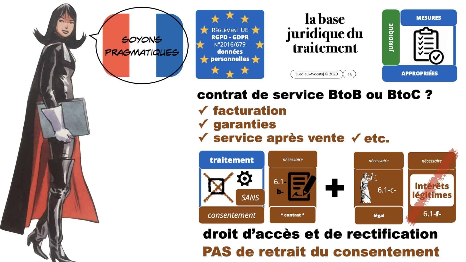 RGPD délibération CNIL Spartoo du 28 juillet 2020 n°SAN 2020-003 *16:9* ©Ledieu-Avocats 19-09-2020.046