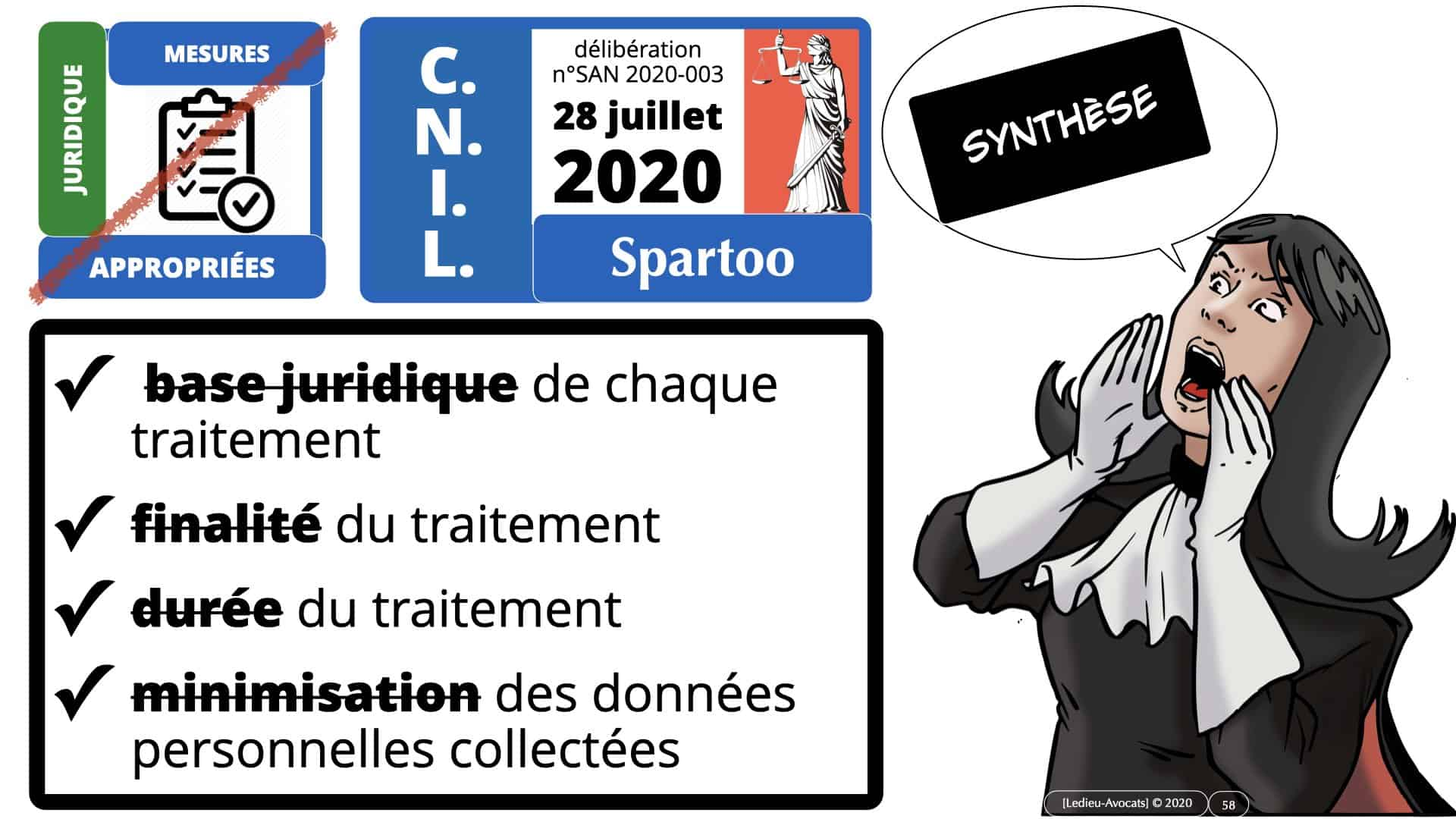 RGPD délibération CNIL Spartoo du 28 juillet 2020 n°SAN 2020-003 *16:9* ©Ledieu-Avocats 19-09-2020.058