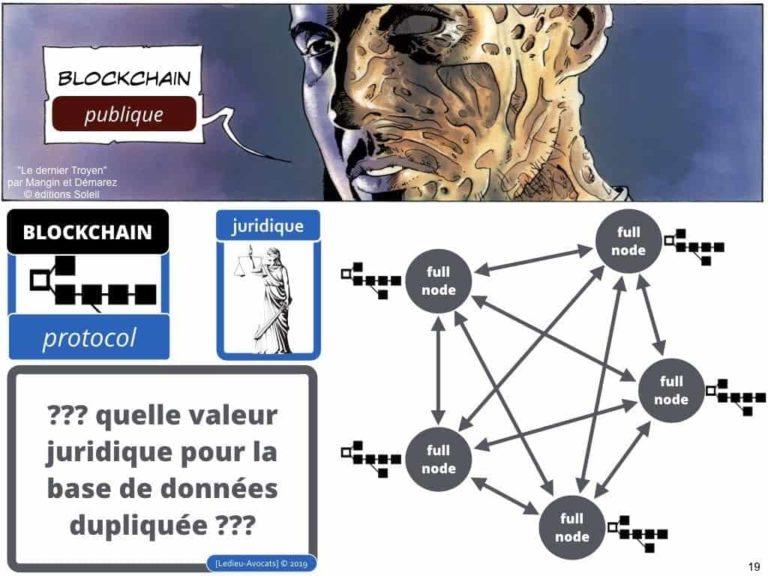 228-blockchain-avocat-technique-juridique-6-BASE-DE-DONNEES-©Ledieu-Avocats-Constellation.019-1024x768