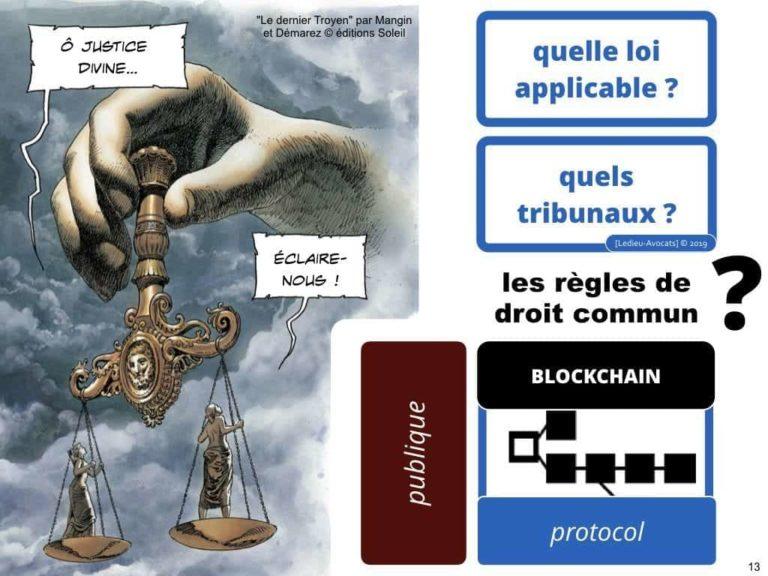 228-blockchain-avocat-technique-juridique-7-PRIVEE-PUBLIQUE-©Ledieu-Avocats-Constellation.013-1024x768