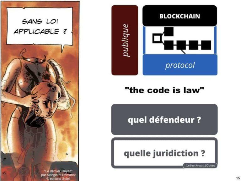 228-blockchain-avocat-technique-juridique-7-PRIVEE-PUBLIQUE-©Ledieu-Avocats-Constellation.015-1024x768