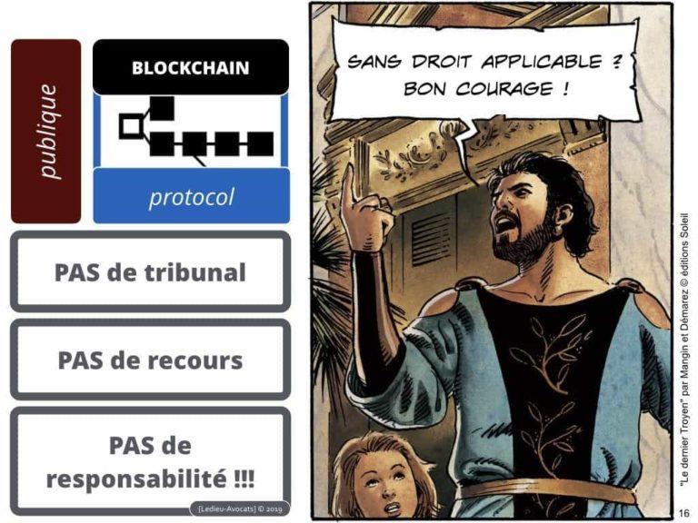 228-blockchain-avocat-technique-juridique-7-PRIVEE-PUBLIQUE-©Ledieu-Avocats-Constellation.016-1024x768