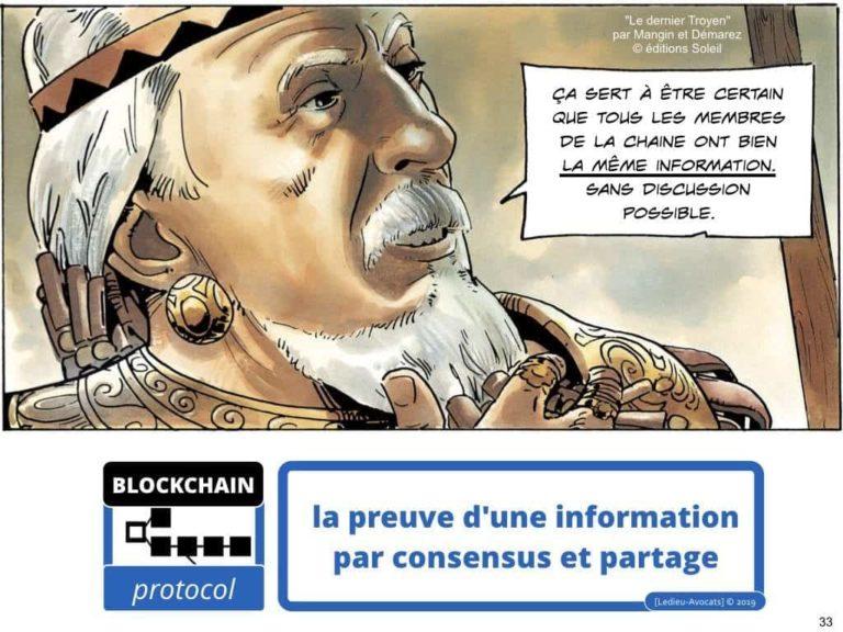 228-blockchain-avocat-technique-juridique-7-PRIVEE-PUBLIQUE-©Ledieu-Avocats-Constellation.033-1024x768