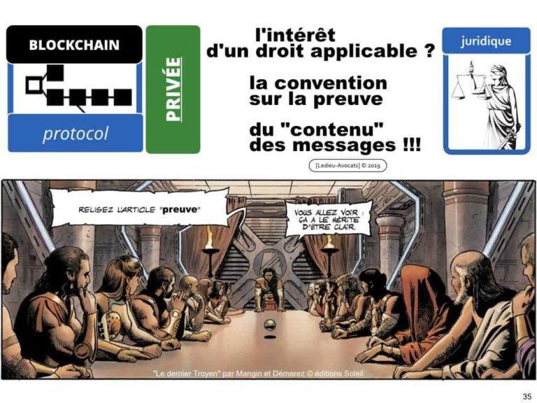 228-blockchain-avocat-technique-juridique-7-PRIVEE-PUBLIQUE-©Ledieu-Avocats-Constellation.035-1024x768