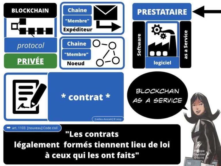 228-blockchain-avocat-technique-juridique-8-PREUVE-©Ledieu-Avocats-Constellation.016-1024x768