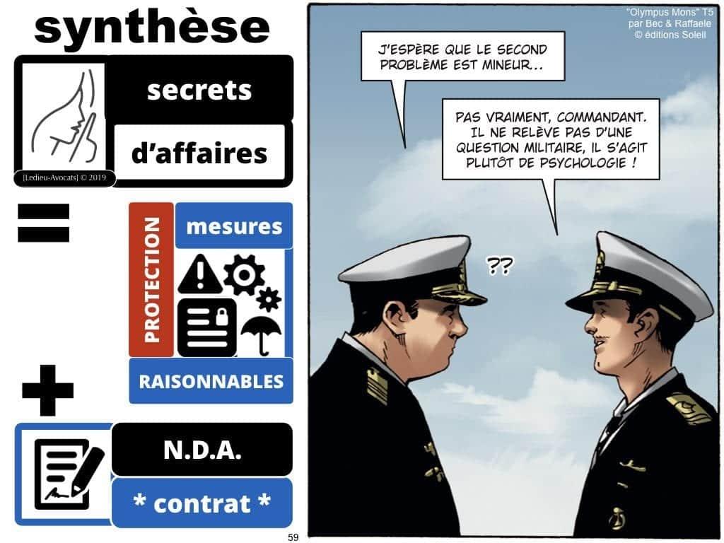 Confidentialité secrets d'affaires et Non Disclosure Agreement