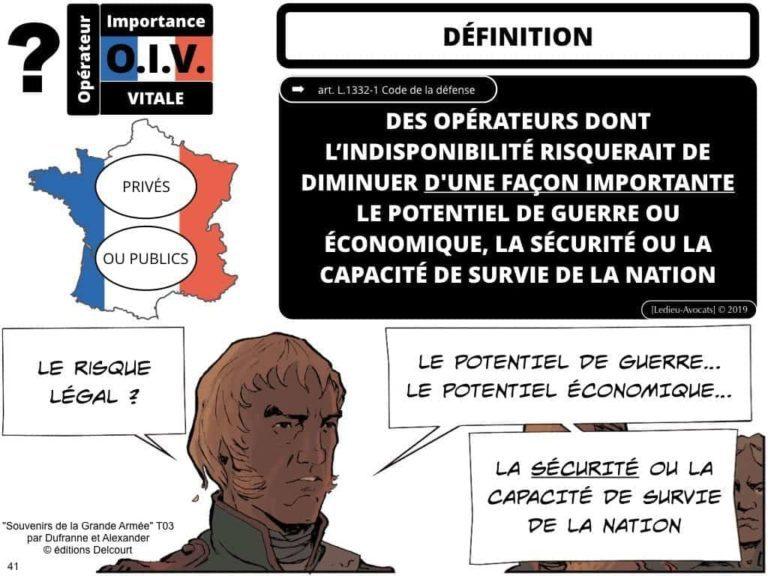 OIV Opérateur d'Importance Vitale