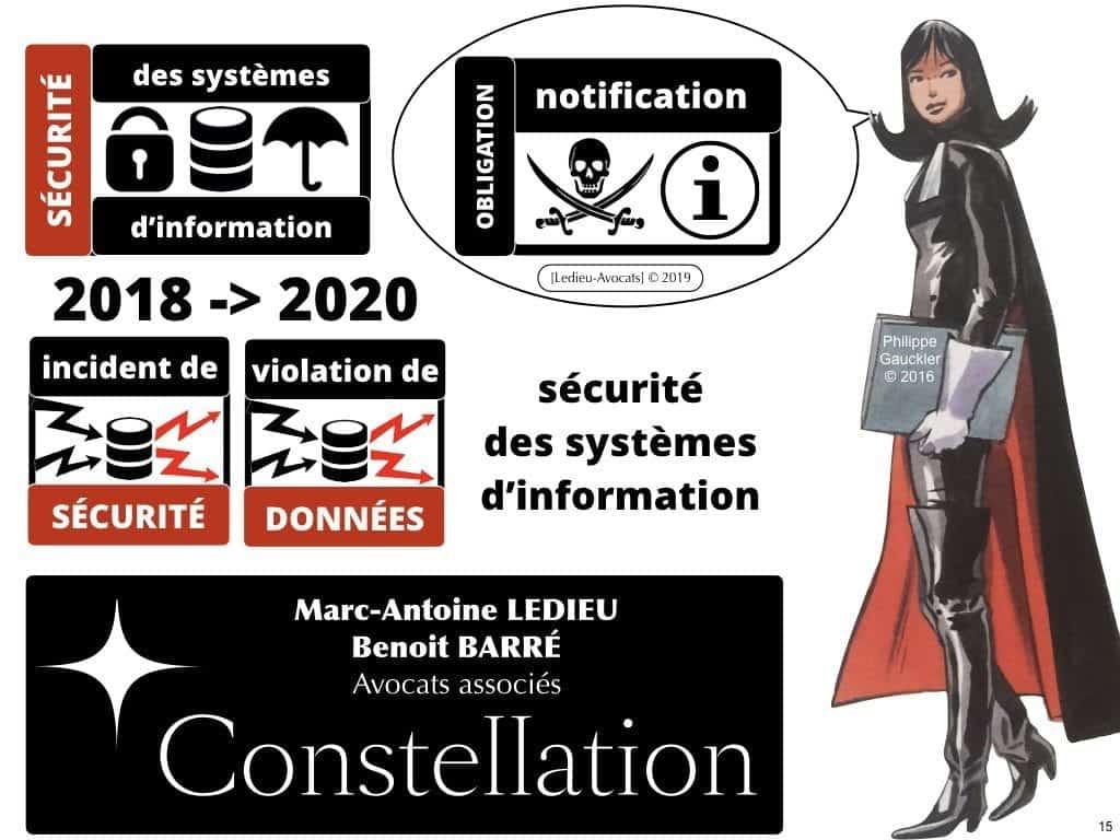 245-07-2019-CYBER-SIIV-LPM-2013-systeme-dinformation-dimportance-vitale-loi-de-programmation-militaire-cyberattaque-Constellation©Ledieu-avocats.015-1024x768