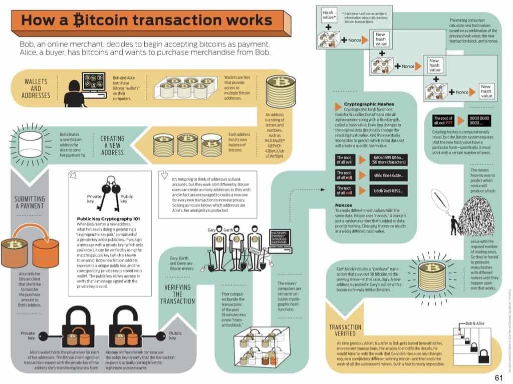 246-15-06-2019-contrat-de-blockchain-de-certification-et-de-traçabilité-Constellation-Avocats-technique-et-droit-du-numerique-expliqués-en-BD©Ledieu-Avocats.061-1024x768