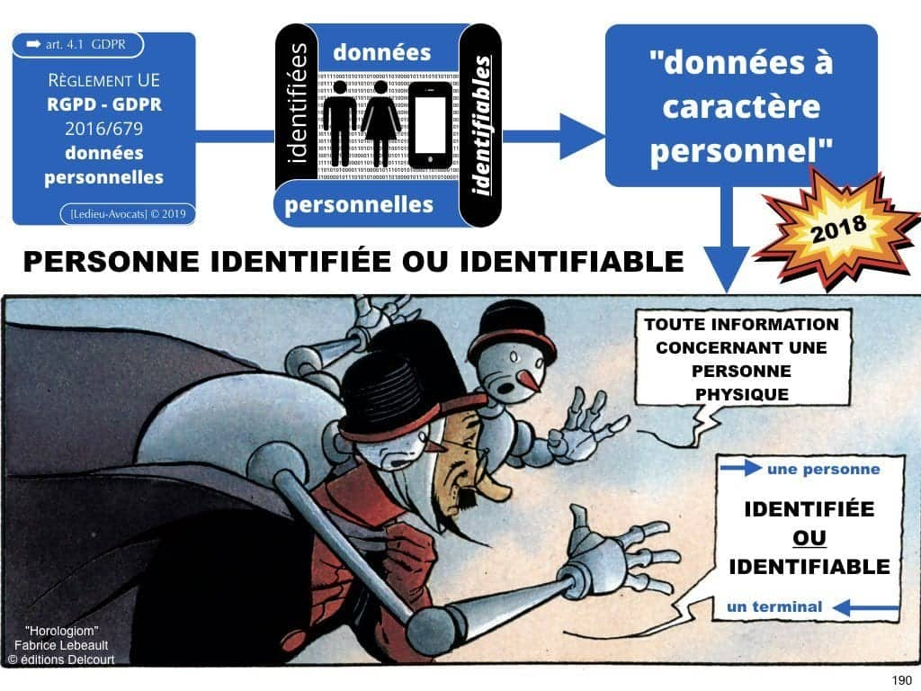 RGPD e-Privacy les données personnelles des entreprises