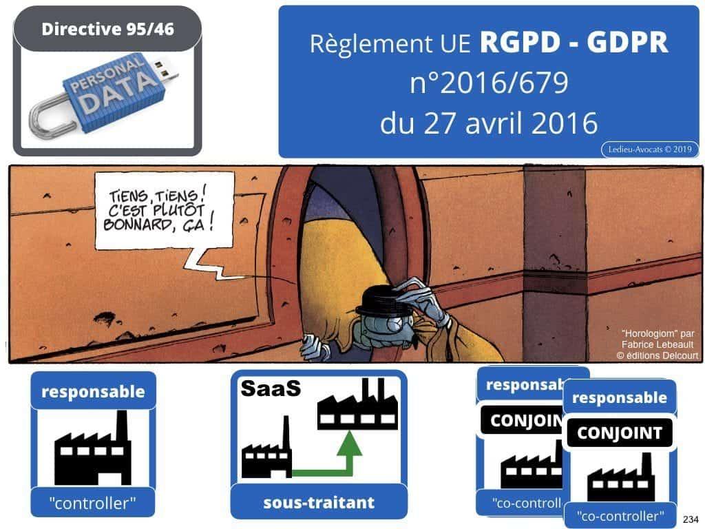 2471-14-06-2019-RGPD-GDPR-e-Privacy-les-données-personnelles-des-entreprises-Constellation-Avocats©Ledieu-Avocats.234-1024x768