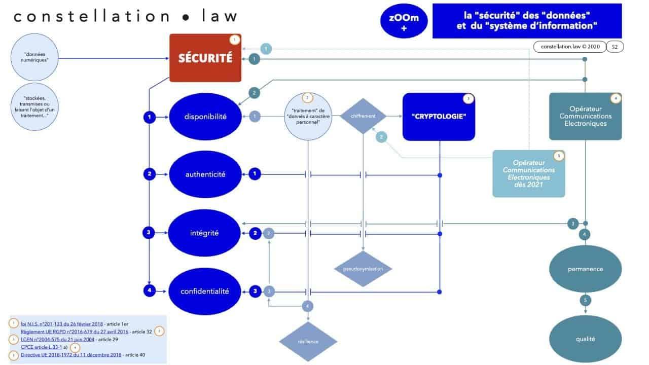 293-Vulnérabilité-bug-négligence-et-responsabilité-des-DSI-RSSI-conférence-OSSIR-169°-©-Ledieu-Avocats-09-06-2020.052-1280x720