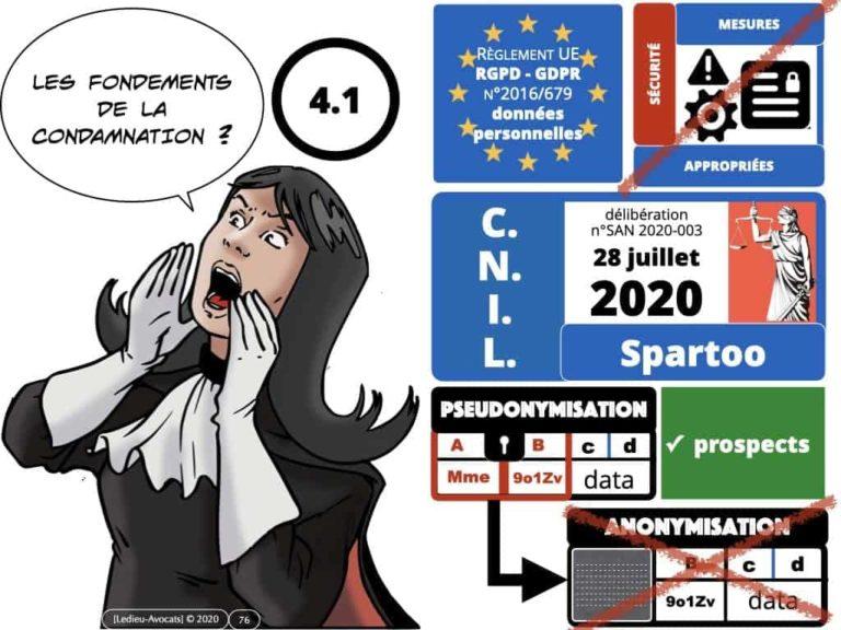303-RGPD-deliberation-CNIL-SPARTOO-du-28-juillet-2020-n°SAN-2020-003-©Ledieu-Avocats-17-08-2020.076