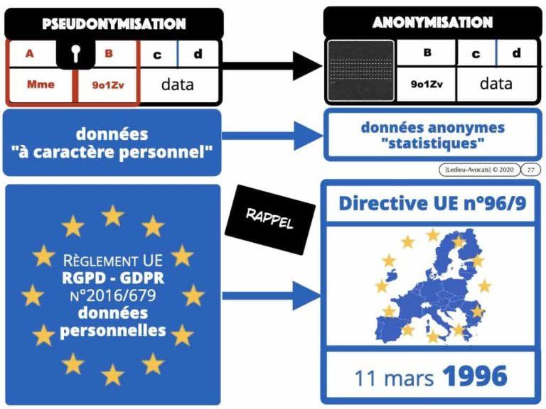 303-RGPD-deliberation-CNIL-SPARTOO-du-28-juillet-2020-n°SAN-2020-003-©Ledieu-Avocats-17-08-2020.077