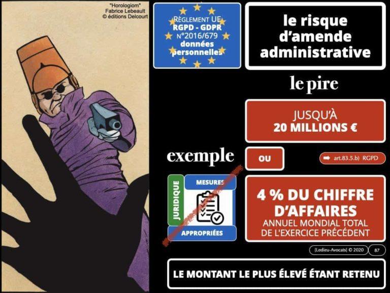 RGPD déliberation CNIL SPARTOO sanctions 02