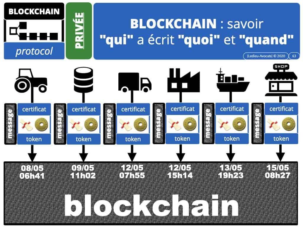 webinar-POLYTECHNIQUE-5-juin-2020-Blockchain-et-token-quelle-protection-juridique-Constellation-©-Ledieu-Avocats-05-06-2020.063