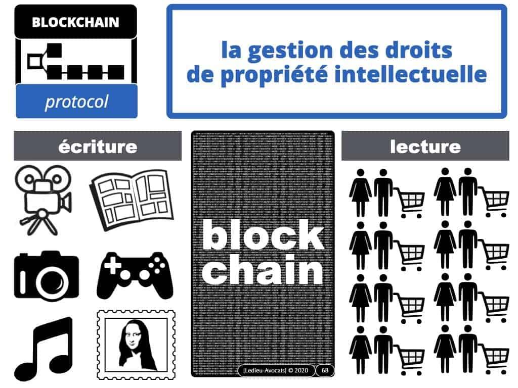 webinar-POLYTECHNIQUE-5-juin-2020-Blockchain-et-token-quelle-protection-juridique-Constellation-©-Ledieu-Avocats-05-06-2020.068