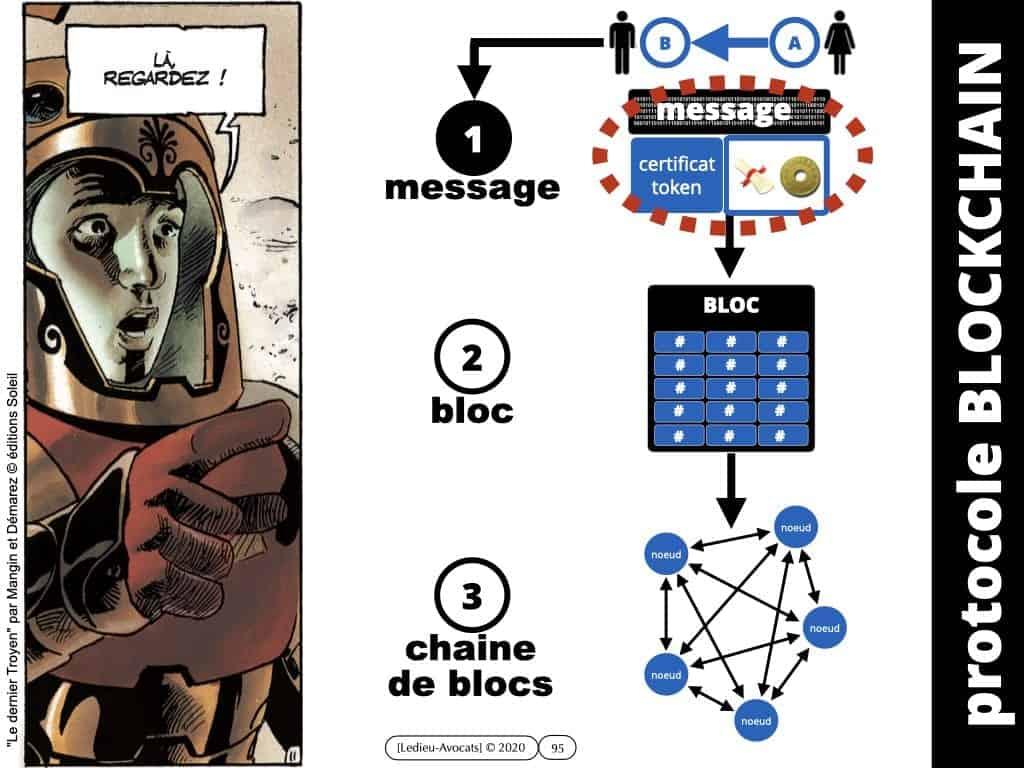 webinar-POLYTECHNIQUE-5-juin-2020-Blockchain-et-token-quelle-protection-juridique-Constellation-©-Ledieu-Avocats-05-06-2020.095