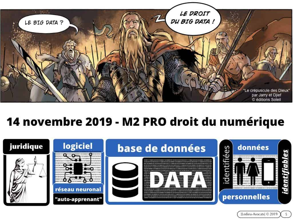 1-BASE-DE-DONNEES-big-data-machine-learning-scrapping-donnees-personnelles-Constellation©Ledieu-Avocat-10-11-2019-PLAN.005-1024x768