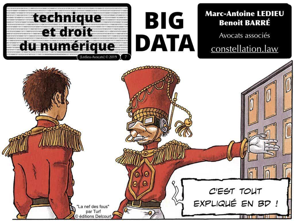 1-BASE-DE-DONNEES-big-data-machine-learning-scrapping-donnees-personnelles-Constellation©Ledieu-Avocat-10-11-2019-PLAN.007-1024x768
