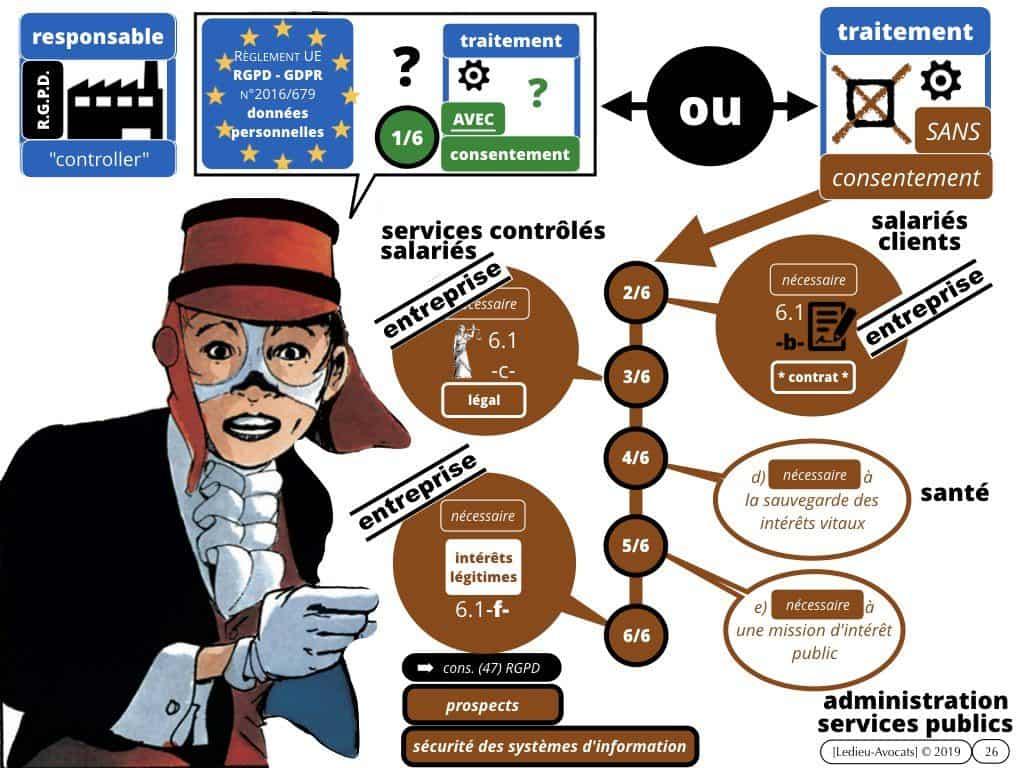 RGPD-e-Privacy les données personnelles des entreprises
