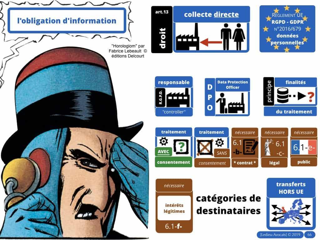268-RGPD-GDPR-e-Privacy-6-les-données-personnelles-des-entreprises-Constellation©Ledieu-Avocats-09-10-2019.009