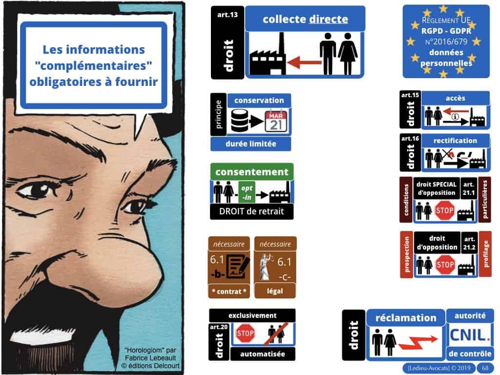 268-RGPD-GDPR-e-Privacy-6-les-données-personnelles-des-entreprises-Constellation©Ledieu-Avocats-09-10-2019.011