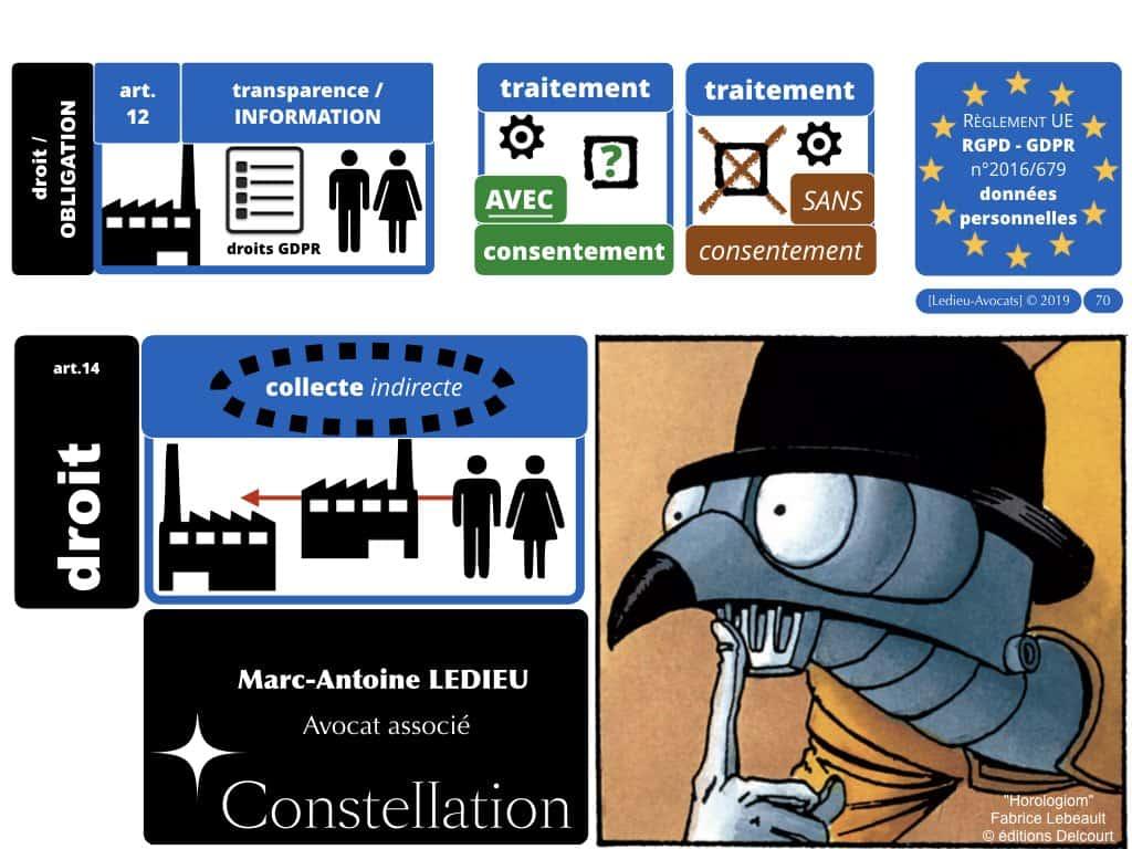 268-RGPD-GDPR-e-Privacy-6-les-données-personnelles-des-entreprises-Constellation©Ledieu-Avocats-09-10-2019.013