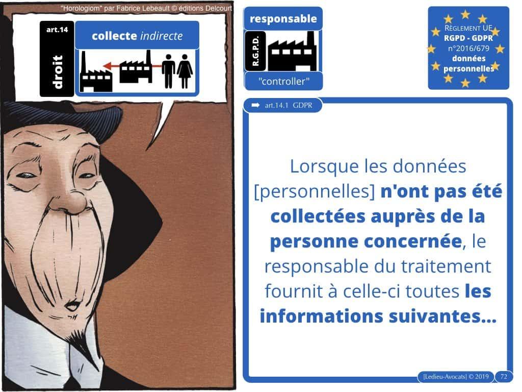 268-RGPD-GDPR-e-Privacy-6-les-données-personnelles-des-entreprises-Constellation©Ledieu-Avocats-09-10-2019.015