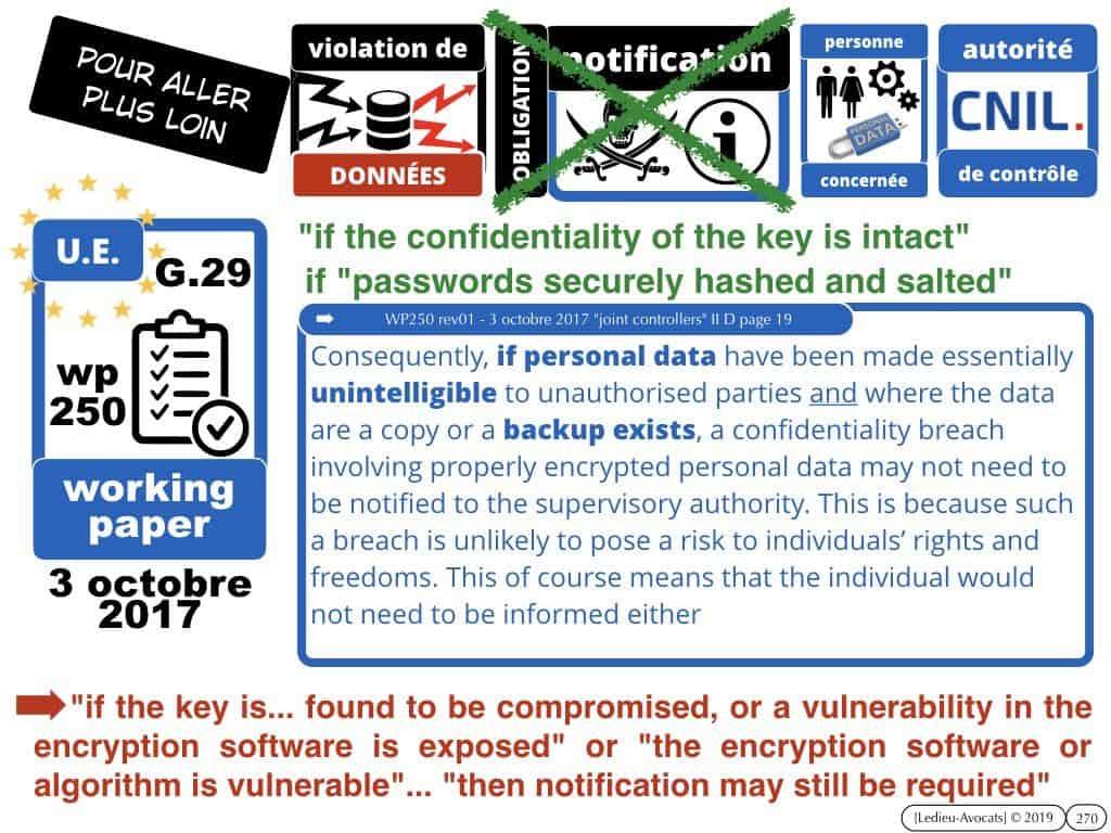 268-RGPD-GDPR-e-Privacy-9-les-données-personnelles-des-entreprises-Constellation©Ledieu-Avocats-12-10-2019.024-1024x768