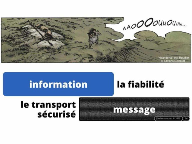 284-BLOCKCHAIN-et-administration-INTEGRALE-Master-2-Pro-Droit-du-Numérique-13-février-2020-Constellation©Ledieu-Avocats-08-02-2020.016-1024x768