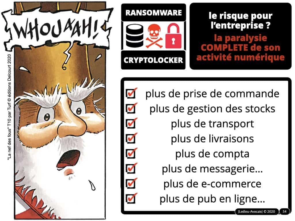 cyber-attaque et ransomware (rançongiciel) : faut-il payer ?