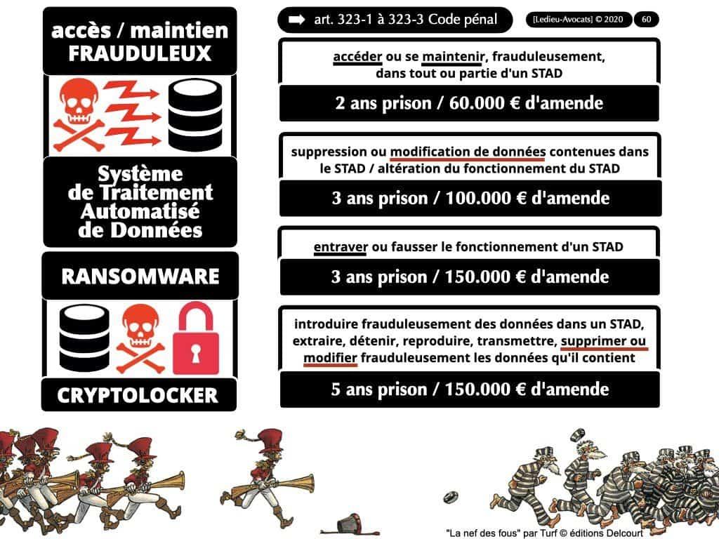 cyber-attaque et ransomware-rançongiciel :le droit pénal en France