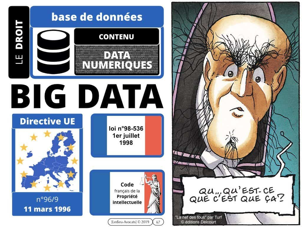 3-BASE-DE-DONNEES-big-data-machine-learning-scrapping-donnees-personnelles-Constellation©Ledieu-Avocat-10-11-2019-PLAN.008-1024x768