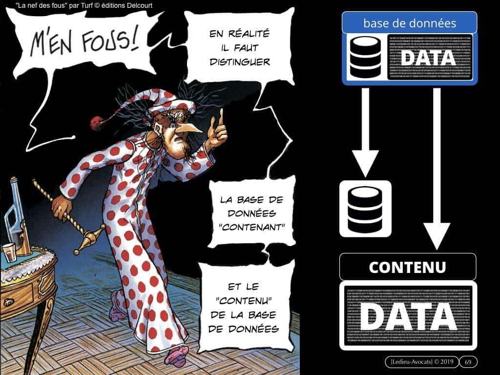 3-BASE-DE-DONNEES-big-data-machine-learning-scrapping-donnees-personnelles-Constellation©Ledieu-Avocat-10-11-2019-PLAN.010-1024x768