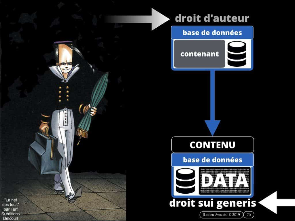 3-BASE-DE-DONNEES-big-data-machine-learning-scrapping-donnees-personnelles-Constellation©Ledieu-Avocat-10-11-2019-PLAN.011-1024x768
