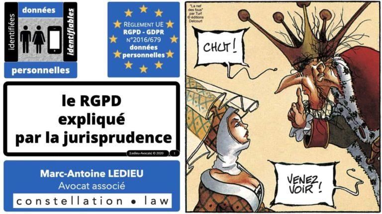 RGPD et jurisprudence e-Privacy données-personnelles 16:9 ©Ledieu-Avocats 05-10-2020 formation Les Echos Lamy Conference