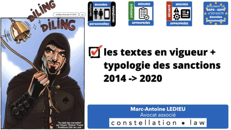 306 RGPD et jurisprudence e-Privacy données-personnelles 16:9 ©Ledieu-Avocats 05-10-2020 formation Les Echos Lamy Conference.016