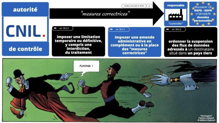 306 RGPD et jurisprudence e-Privacy données-personnelles 16:9 ©Ledieu-Avocats 05-10-2020 formation Les Echos Lamy Conference.037