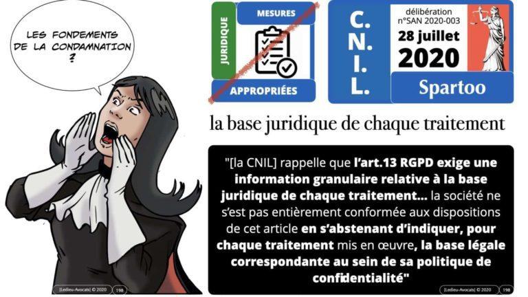 RGPD et jurisprudence CNIL 2019