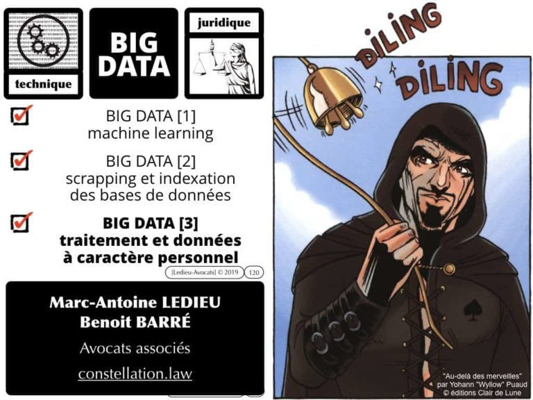 4-BASE-DE-DONNEES-big-data-machine-learning-scrapping-donnees-personnelles-Constellation©Ledieu-Avocat-10-11-2019-PLAN.001-1024x768