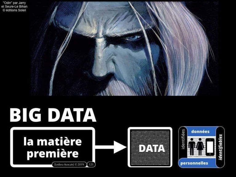 4-BASE-DE-DONNEES-big-data-machine-learning-scrapping-donnees-personnelles-Constellation©Ledieu-Avocat-10-11-2019-PLAN.002-1024x768