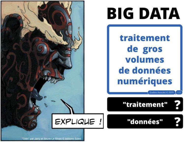 4-BASE-DE-DONNEES-big-data-machine-learning-scrapping-donnees-personnelles-Constellation©Ledieu-Avocat-10-11-2019-PLAN.003-1024x768
