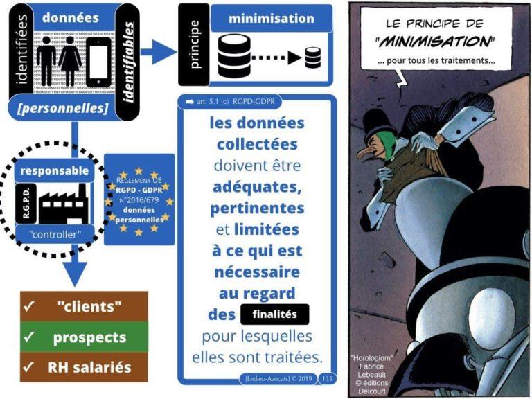 4-BASE-DE-DONNEES-big-data-machine-learning-scrapping-donnees-personnelles-Constellation©Ledieu-Avocat-10-11-2019-PLAN.016-1024x768
