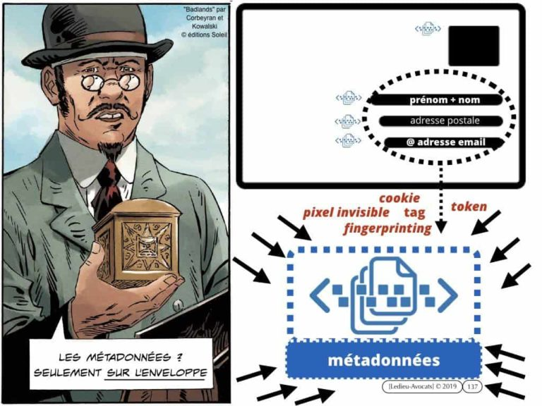 4-BASE-DE-DONNEES-big-data-machine-learning-scrapping-donnees-personnelles-Constellation©Ledieu-Avocat-10-11-2019-PLAN.018-1024x768